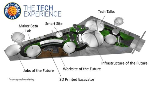 Tech Experience Map